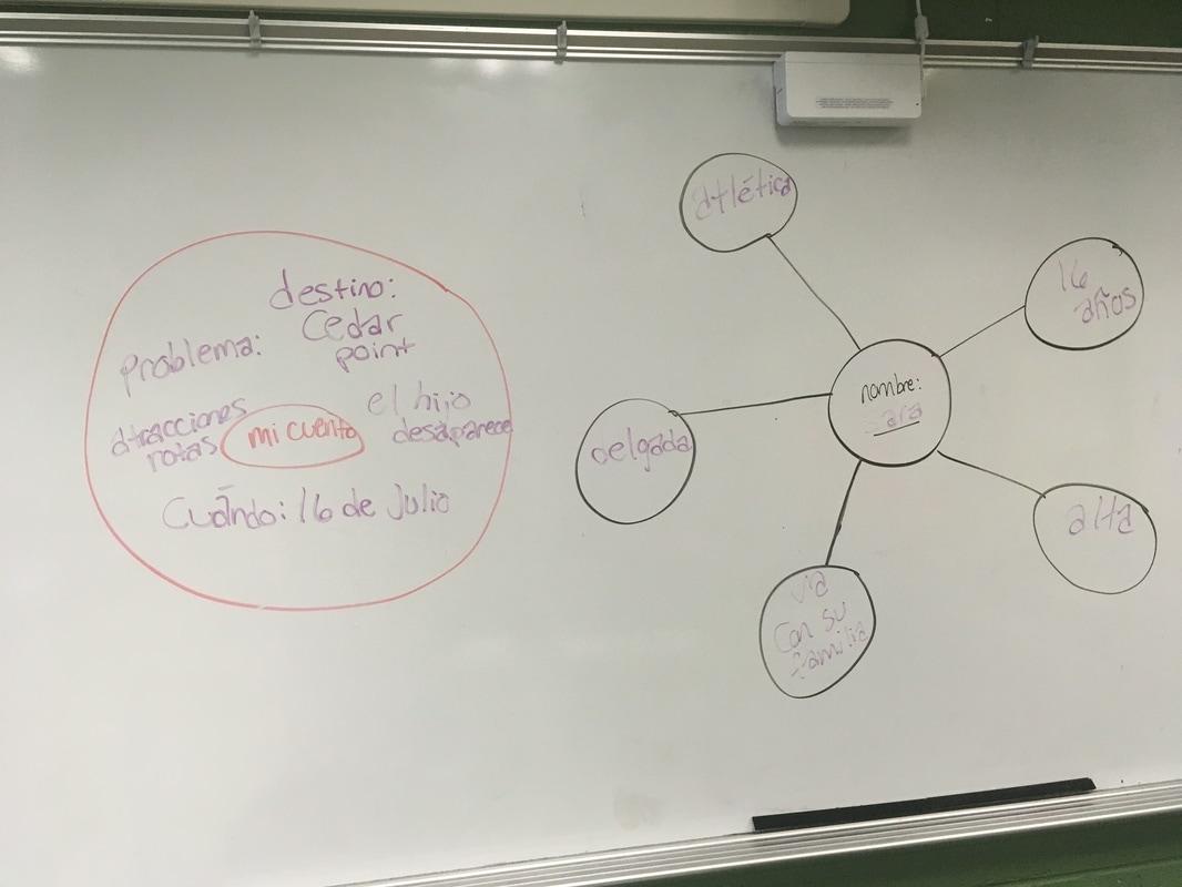 Blog Posts Ms Falks Class